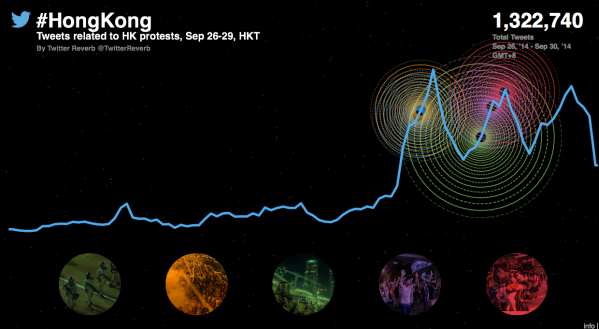 Captura de pantalla 2014-09-29 a la(s) 19.22.49